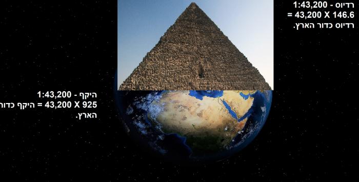 פירמידה.png