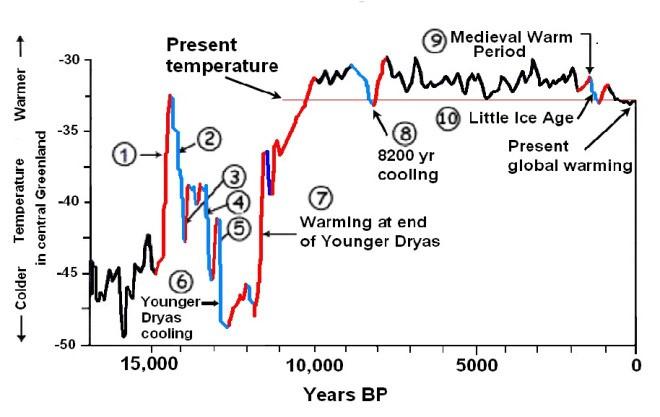 טמפרטורות הולוקן